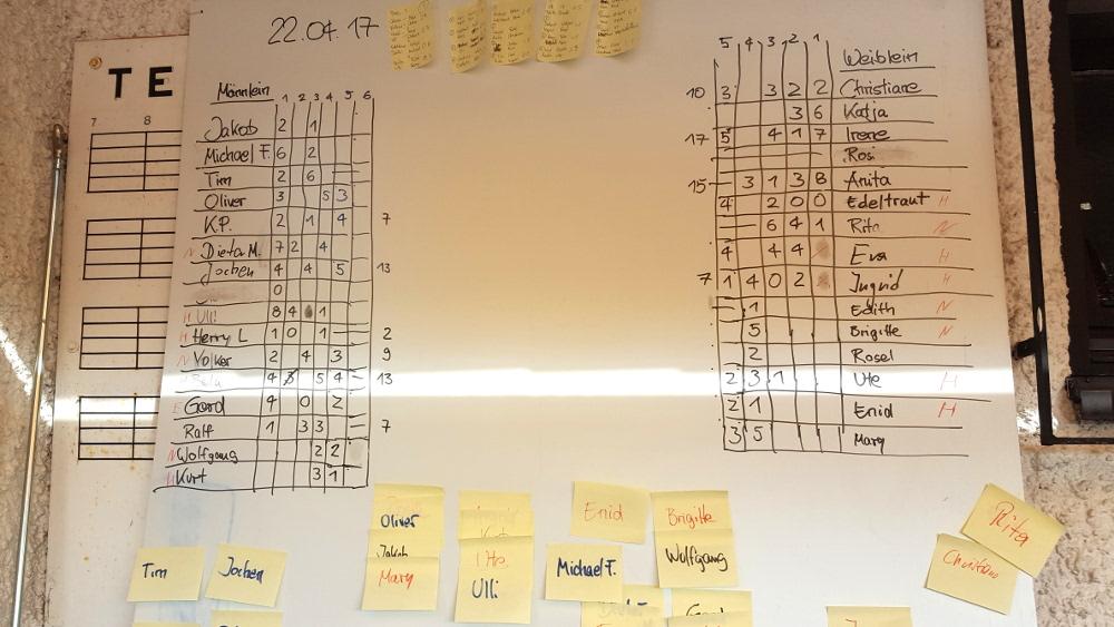 2017.04022 Vereinsübergreifende Saisoneröffnung (15)